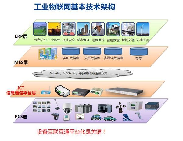 基于工业物联网技术的设备互联互通标准化方案--旋思科技在第44届世界